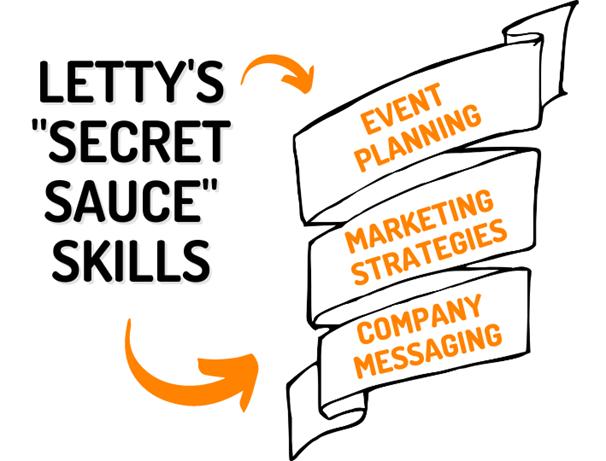 letty-secret-sauce-skills