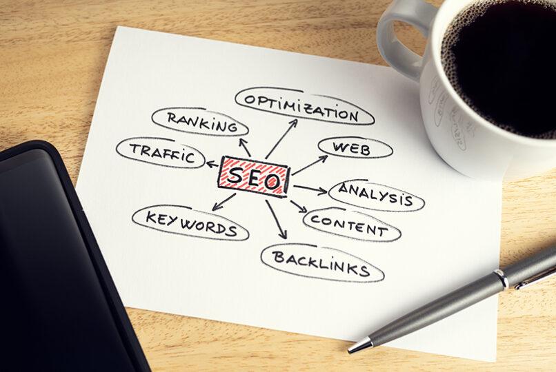 Title Tag & Keyword Optimization Tips | Build the Perfect SEO